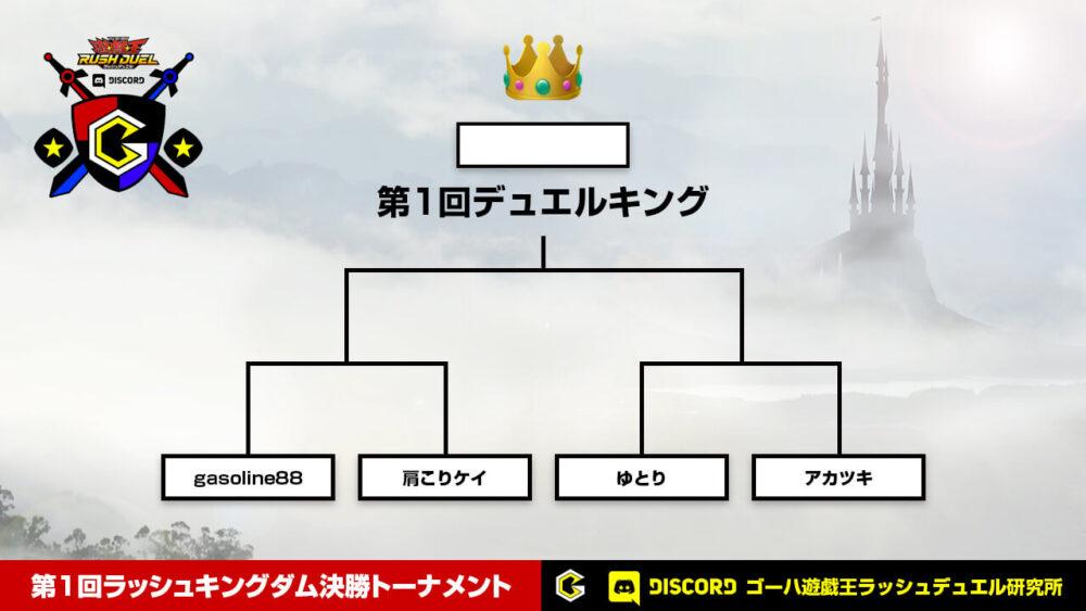 ラッシュデュエル大会・決勝トーナメント表